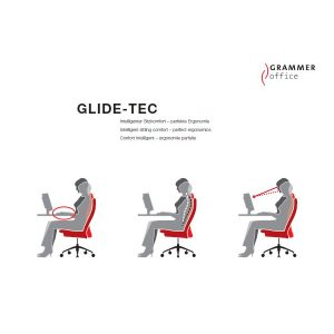 Glide Tec Mechanik