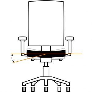 Skizze von der Bewegung der S-Move-Mechanik eines Bürostuhls