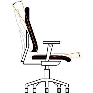 Bürostuhl mit S-Move-Mechanik von der Seite gesehen