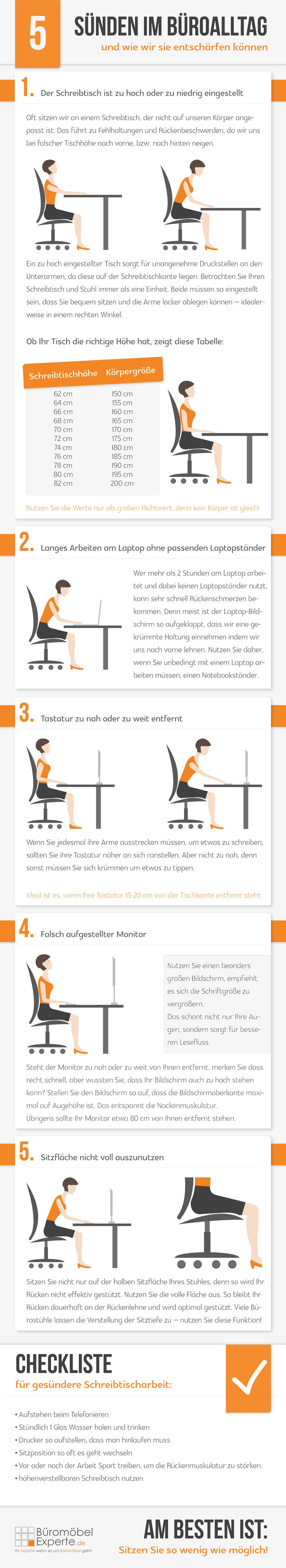 Infografik 5 Rücken-Sünden-im-Büroalltag