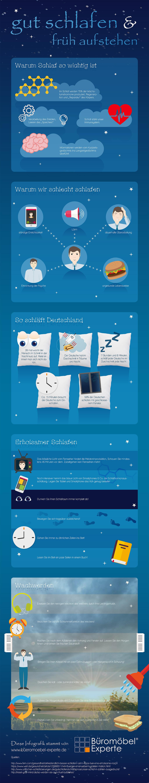 Infografik schlafen