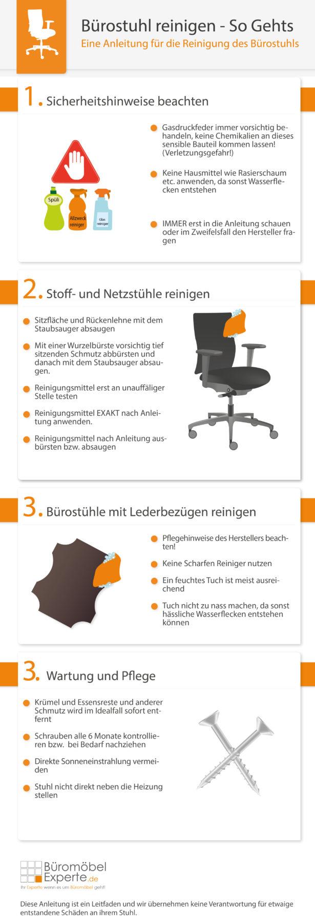 Bevorzugt So reinigen Sie Ihren Bürostuhl von Dreck und Schmutz - Büromöbel XK39