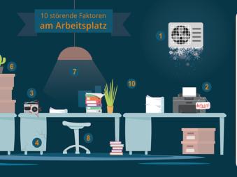 Infografik: Störfaktoren am Arbeitsplatz