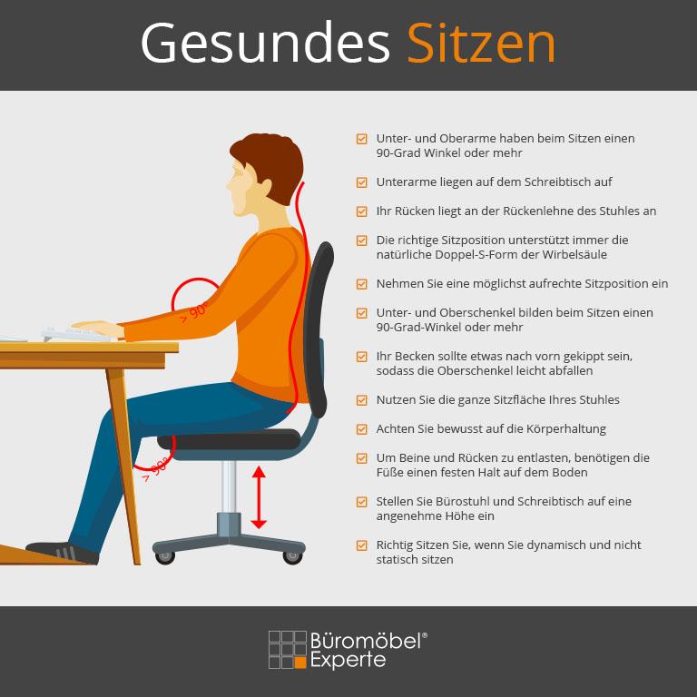 richtig Sitzen: Anleitung und Infografik